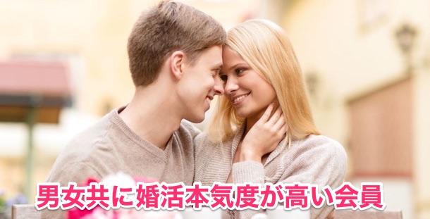 特徴③:男女同額料金のため会員の婚活本気度が高い