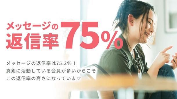 メッセージ変身率75%