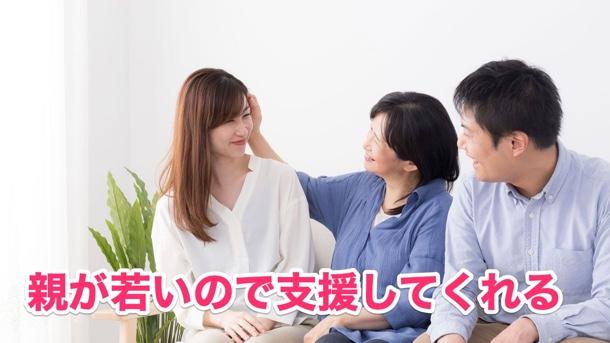 親の援助を得られる年齢