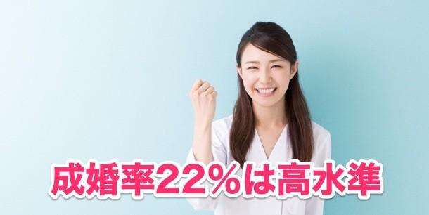 ②成婚率22%と高水準で安心