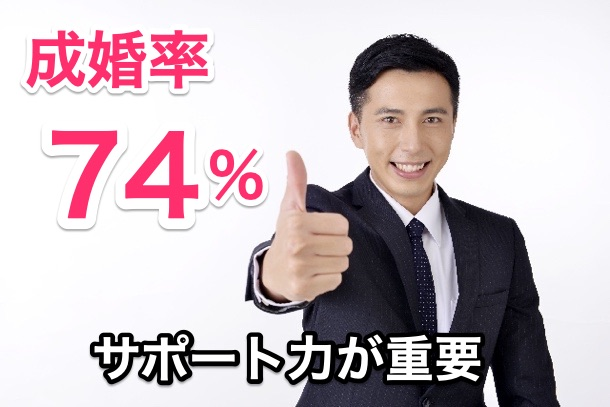 成婚率74%はサポート力