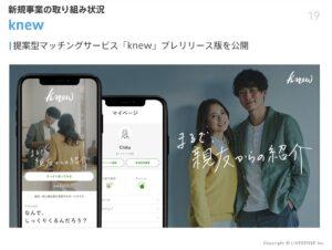 新感覚マッチングアプリ「knew」いきなりビデオ通話のブラインドマッチが新鮮!
